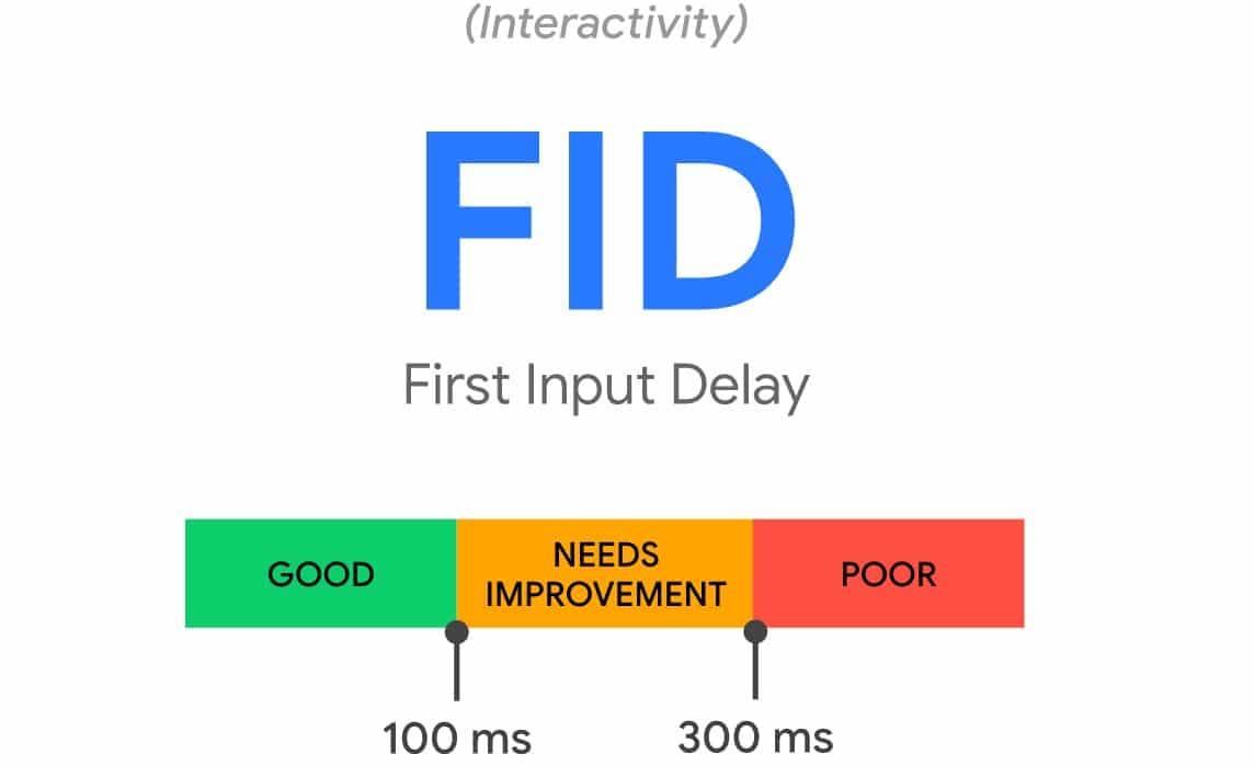 First Input Delay (FID) - Core Web Vitals